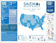 Salem At A Glance